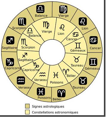 astrologie siderale